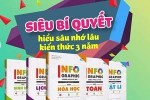 Học Sâu Nhớ Lâu Với Bộ Sách Luyện Thi Mới Infographic Chinh Phục Kì Thi THPT Quốc Gia