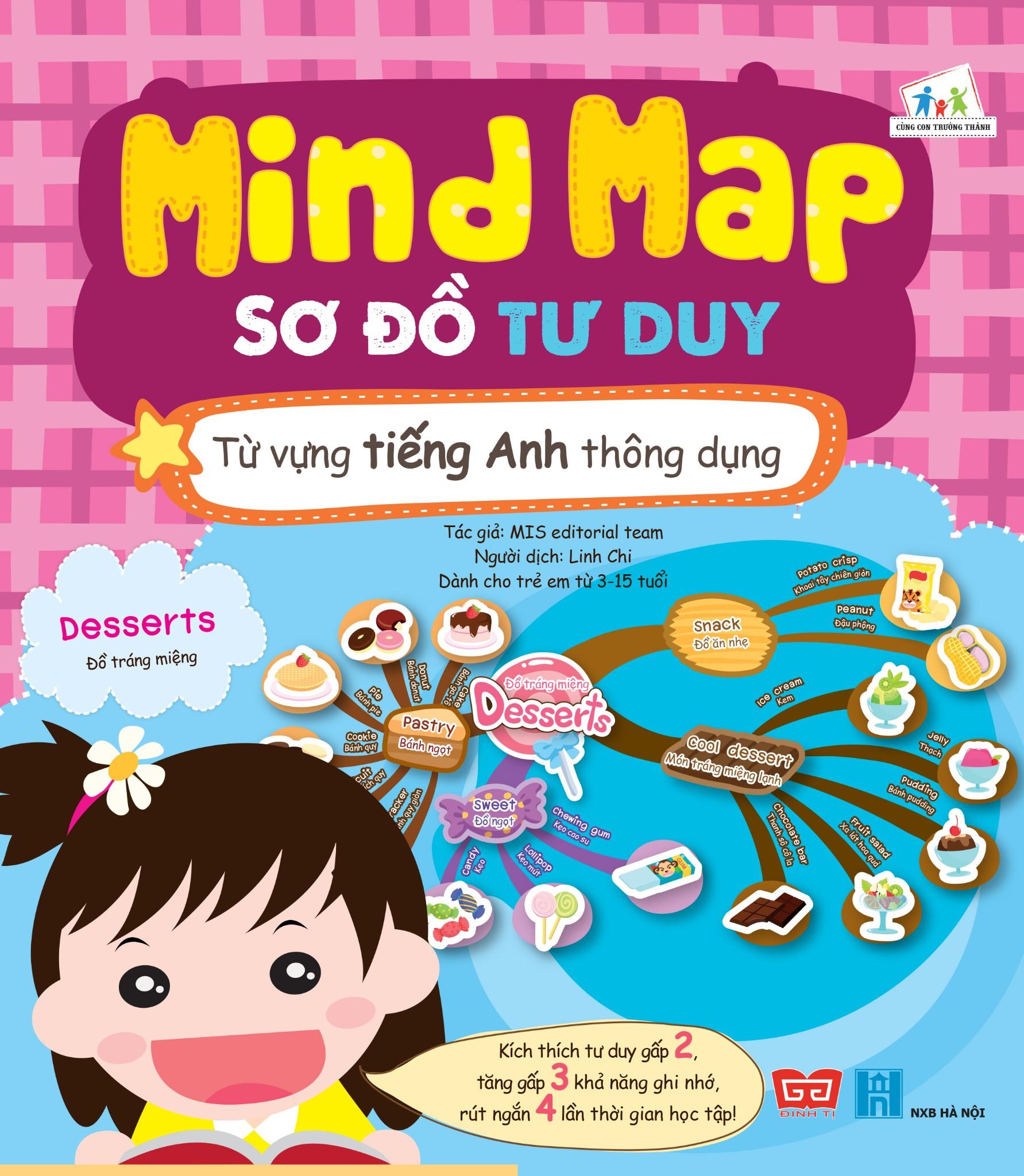 Mind Map - Sơ Đồ Tư Duy - Từ Vựng Tiếng Anh Thông Dụng