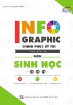 Infographic Chinh Phục Kì Thi THPT Quốc Gia Môn Sinh