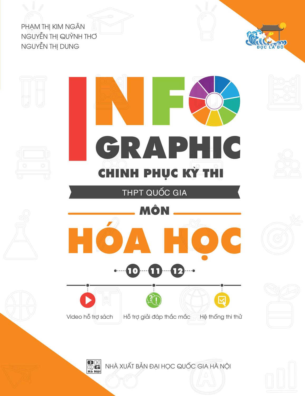 Infographic Chinh Phục Kì Thi THPT Quốc Gia Môn Hóa