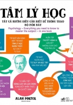 Tâm Lý Học - Tất Cả Những Điều Cần Biết Để Thông Thạo Bộ Môn Này
