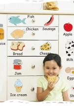 Decal Trang Trí Thức Ăn Kèm Tên Tiếng Anh